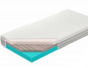 materac materace barcelona-1 łóżko sen